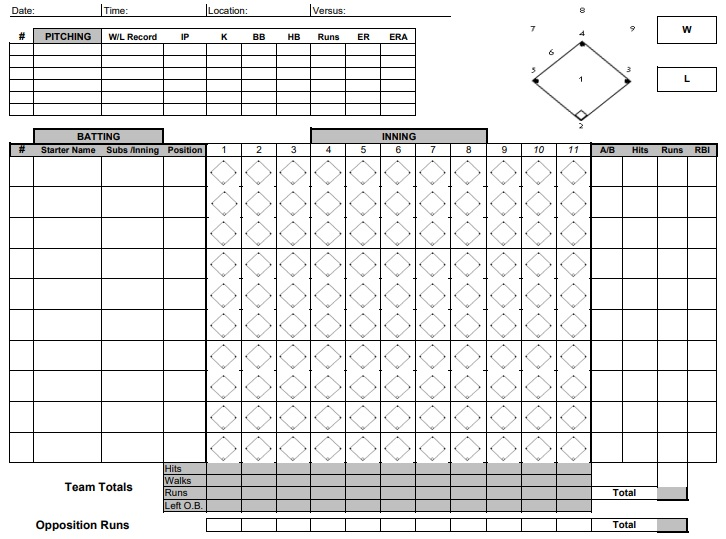 printable baseball scorecard template 17