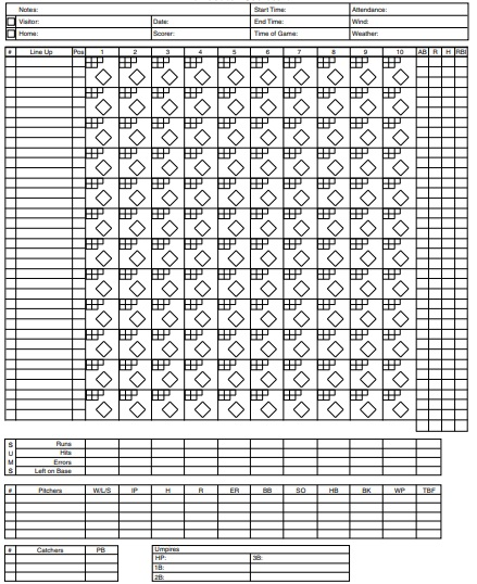 printable baseball scorecard template 18