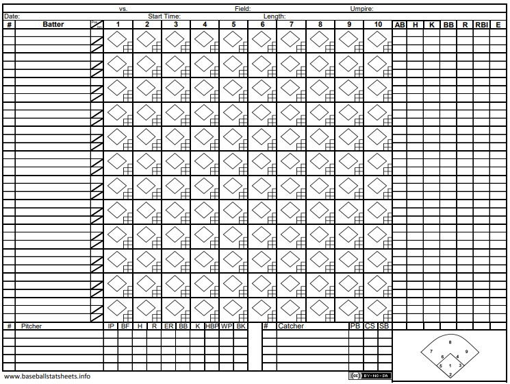 printable baseball scorecard template 3