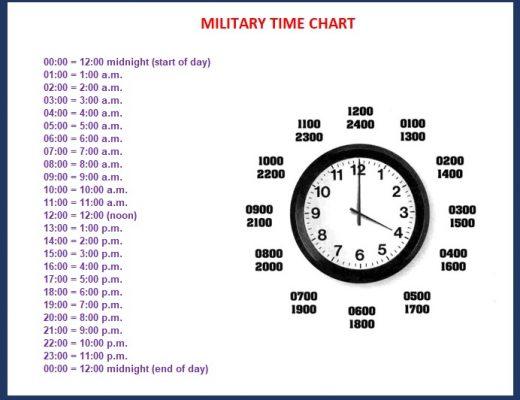 printable military time chart 2